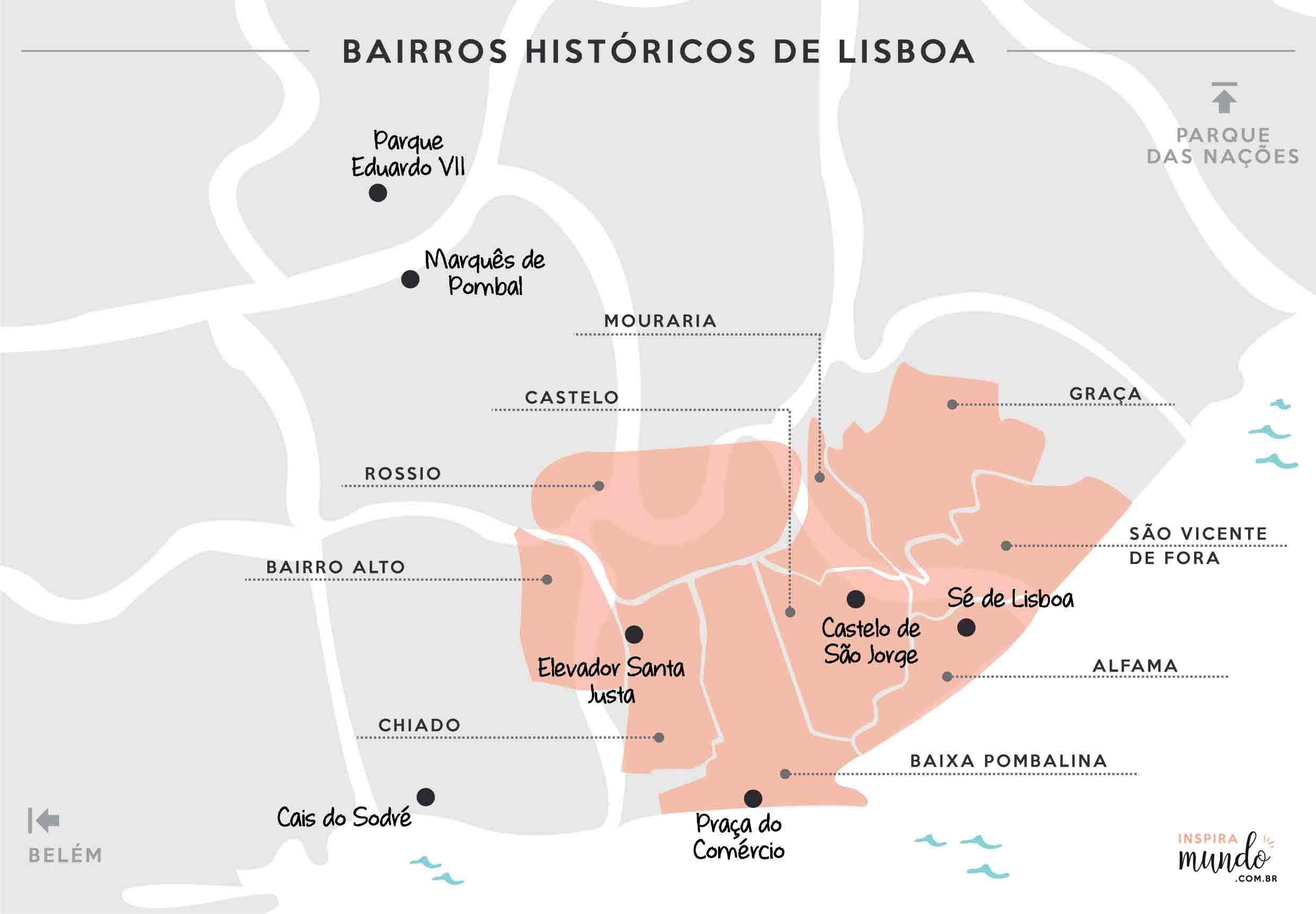 Faca Seu Roteiro Lisboa Inspira Mundo